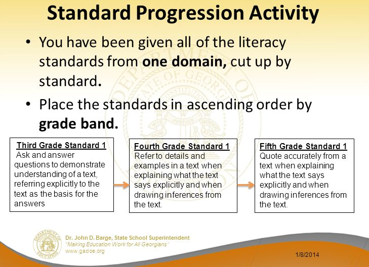 Standard Progression Activity