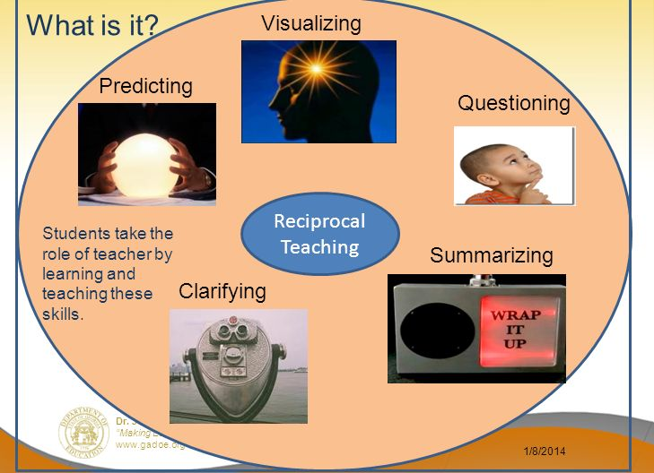 What is it Visualizing Predicting Questioning Reciprocal Teaching