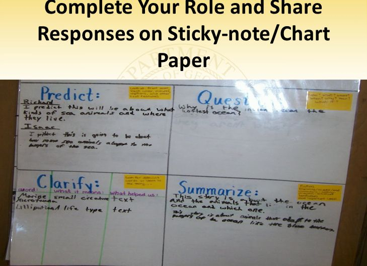 Complete Your Role and Share Responses on Sticky-note/Chart Paper