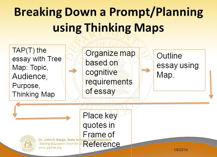Breaking Down a Prompt/Planning using Thinking Maps
