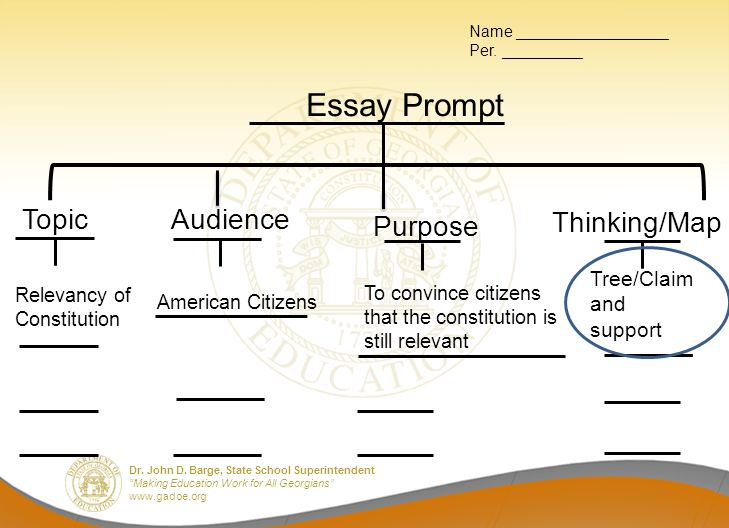 Essay Prompt Topic Audience Purpose Thinking/Map