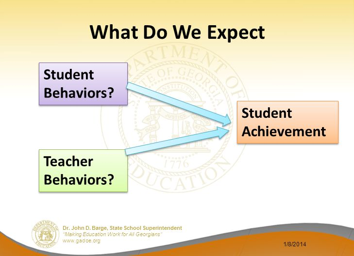 What Do We Expect Student Behaviors Student Achievement