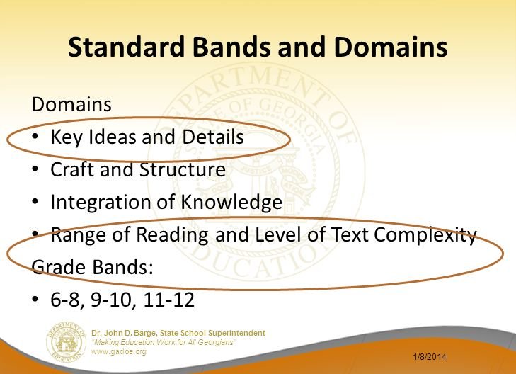 Standard Bands and Domains