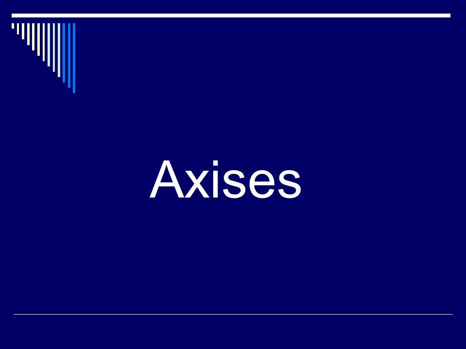 Axises