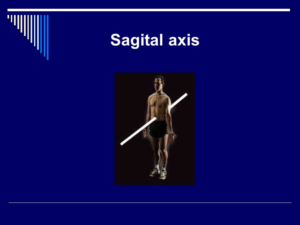 Sagital axis