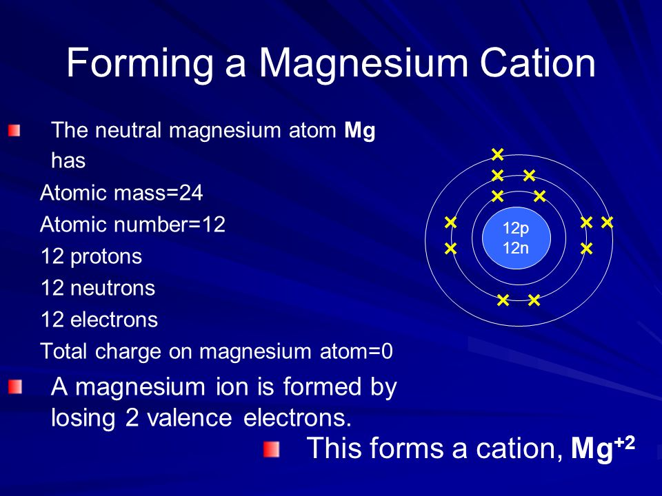Forming a Magnesium Cation
