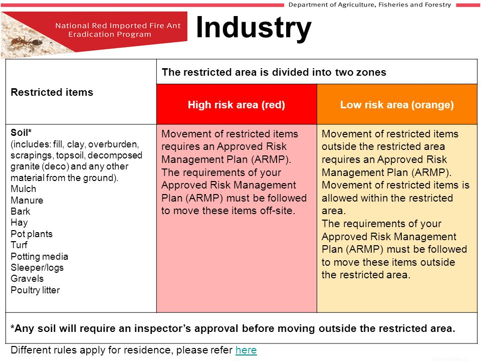 Industry Restricted items