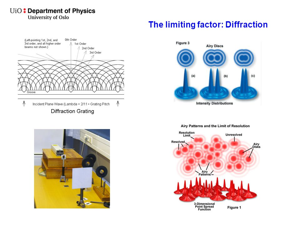 The limiting factor: Diffraction