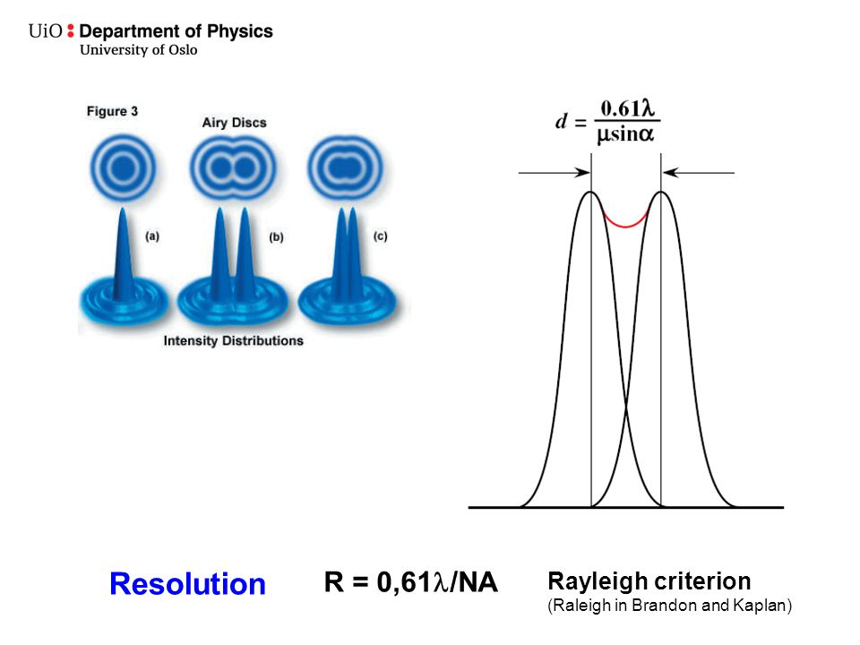 Resolution R = 0,61l/NA Rayleigh criterion
