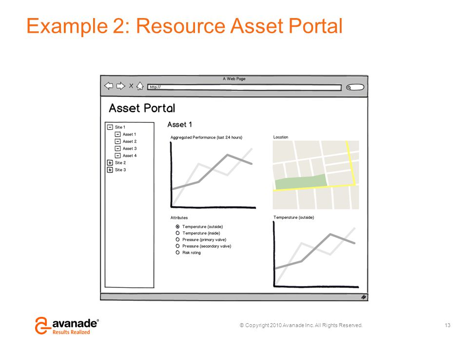 Example 2: Resource Asset Portal