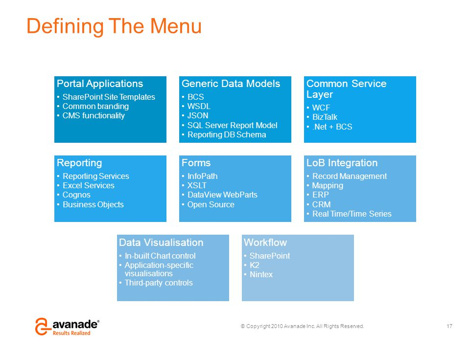 Defining The Menu Portal Applications Generic Data Models