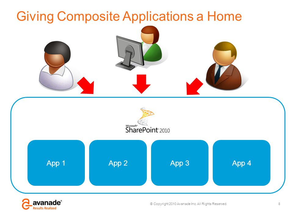 Giving Composite Applications a Home