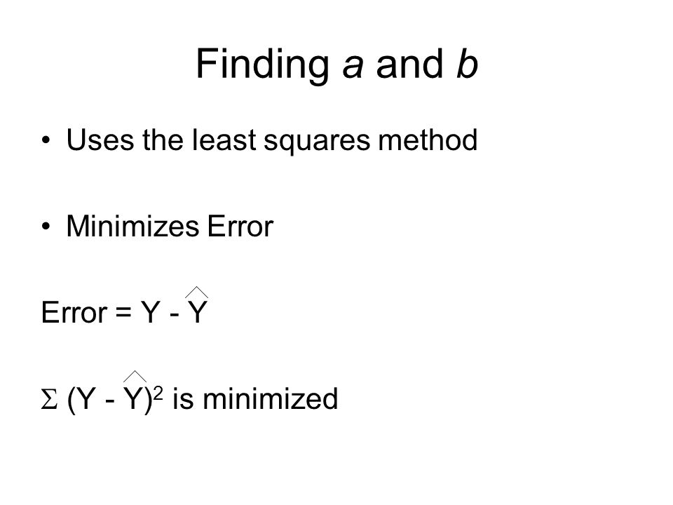Finding a and b Uses the least squares method Minimizes Error
