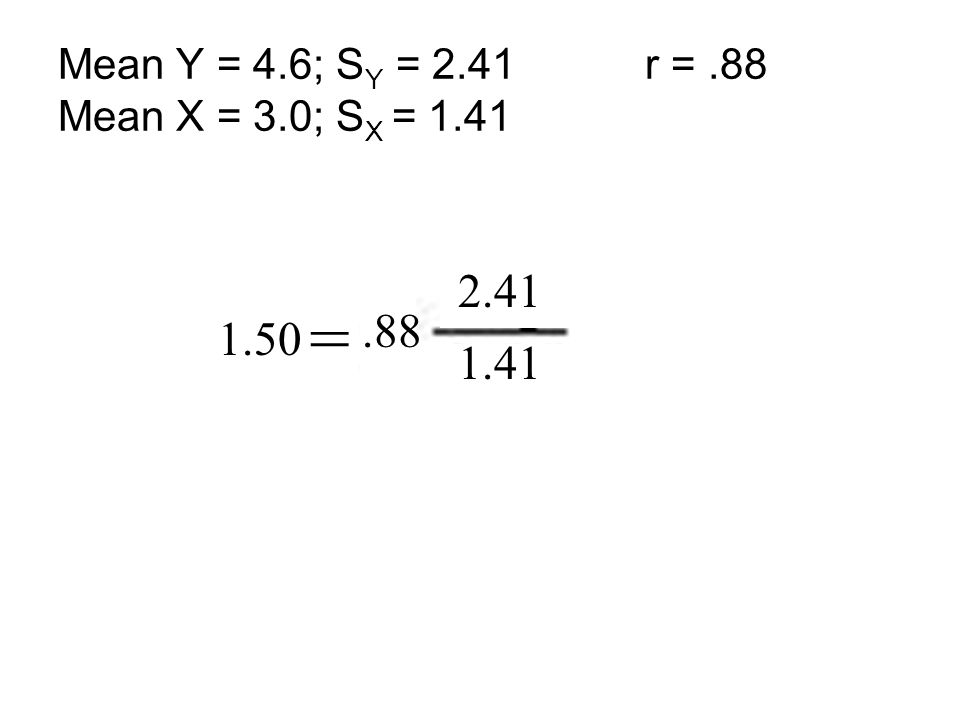 Mean Y = 4.6; SY = 2.41 r = .88 Mean X = 3.0; SX = 1.41