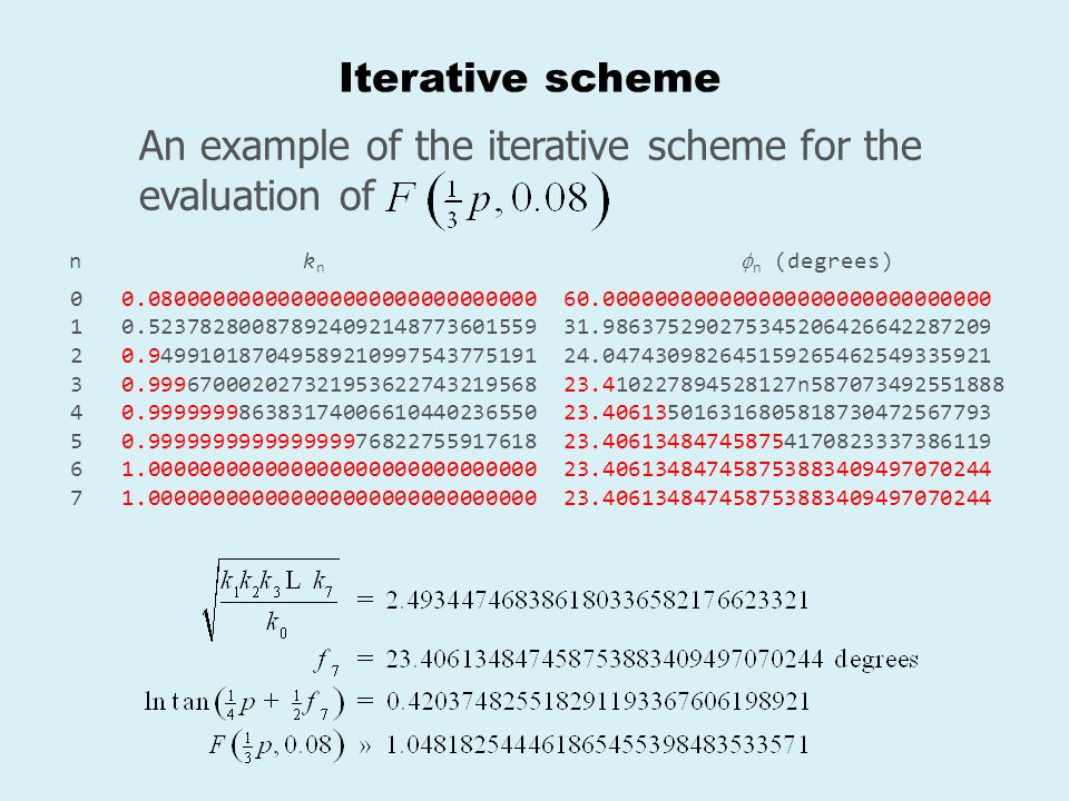 An example of the iterative scheme for the evaluation of