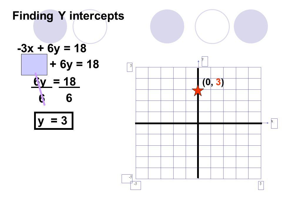 Finding Y intercepts -3x + 6y = 18 -3(0) + 6y = 18 6y = 18 6 6 y = 3