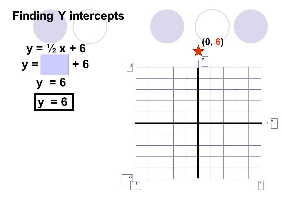 Finding Y intercepts y = ½ x + 6 y = ½ (0) + 6 y = 6 y = 6 (0, 6) y x