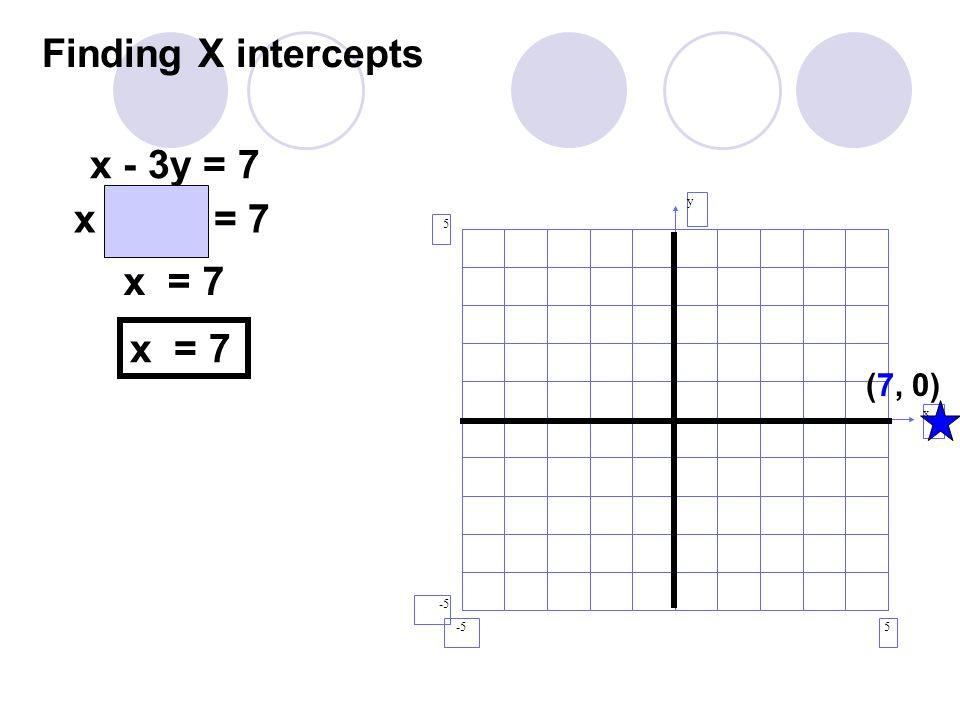 Finding X intercepts x - 3y = 7 x - 3(0) = 7 x = 7 x = 7 (7, 0) y x -5