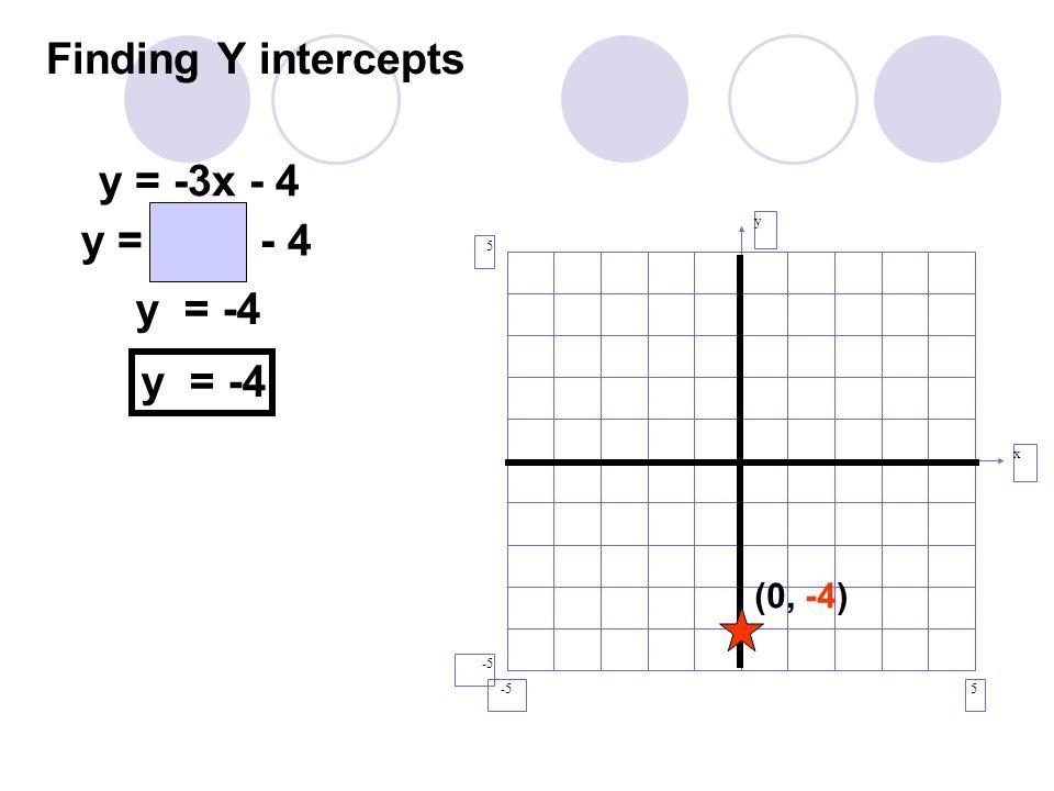 Finding Y intercepts y = -3x - 4 y = -3(0) - 4 y = -4 y = -4 (0, -4) y