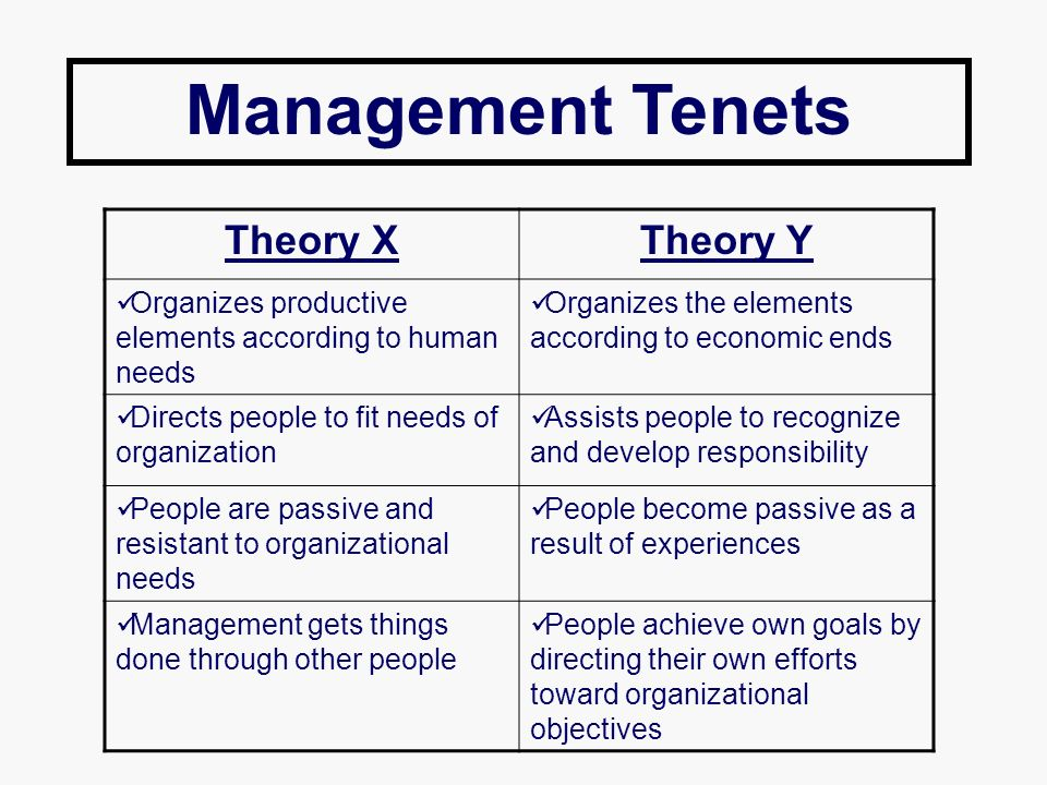 Management Tenets Theory X Theory Y
