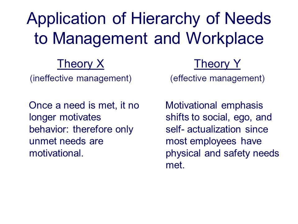Application of Hierarchy of Needs to Management and Workplace