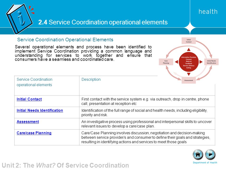 2.4 Service Coordination operational elements