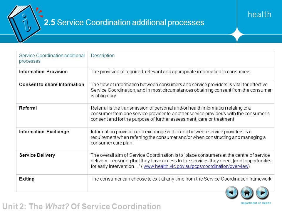 2.5 Service Coordination additional processes