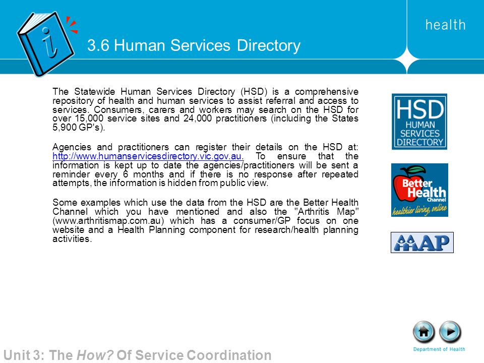 3.6 Human Services Directory