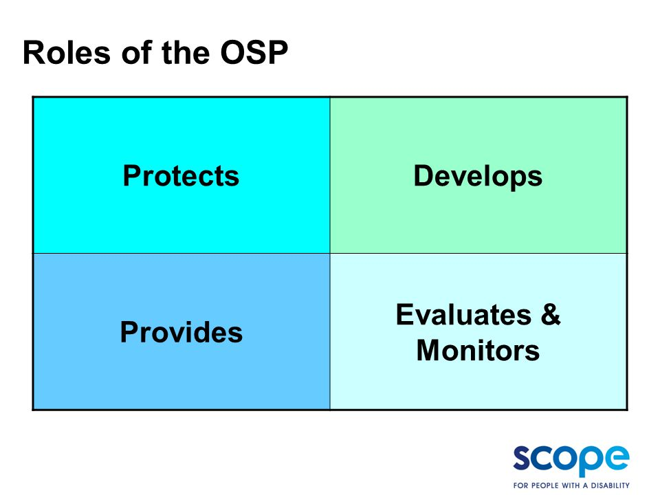 Roles of the OSP Protects Develops Provides Evaluates & Monitors