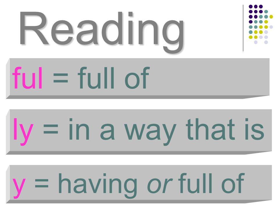 Reading ful = full of ly = in a way that is y = having or full of