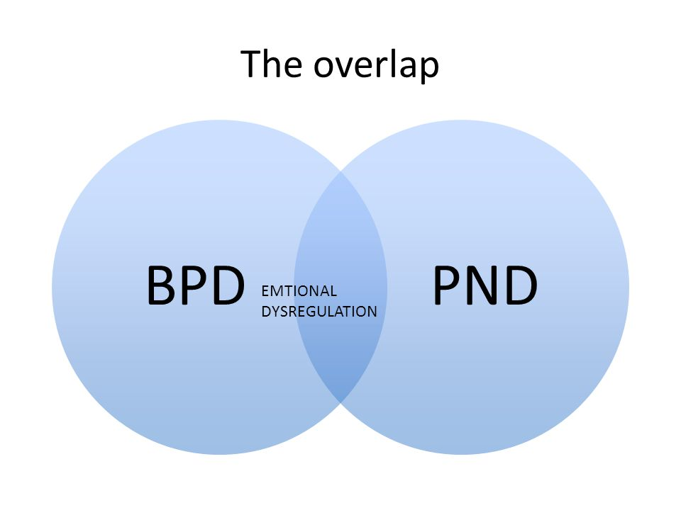 The overlap BPD PND EMTIONAL DYSREGULATION