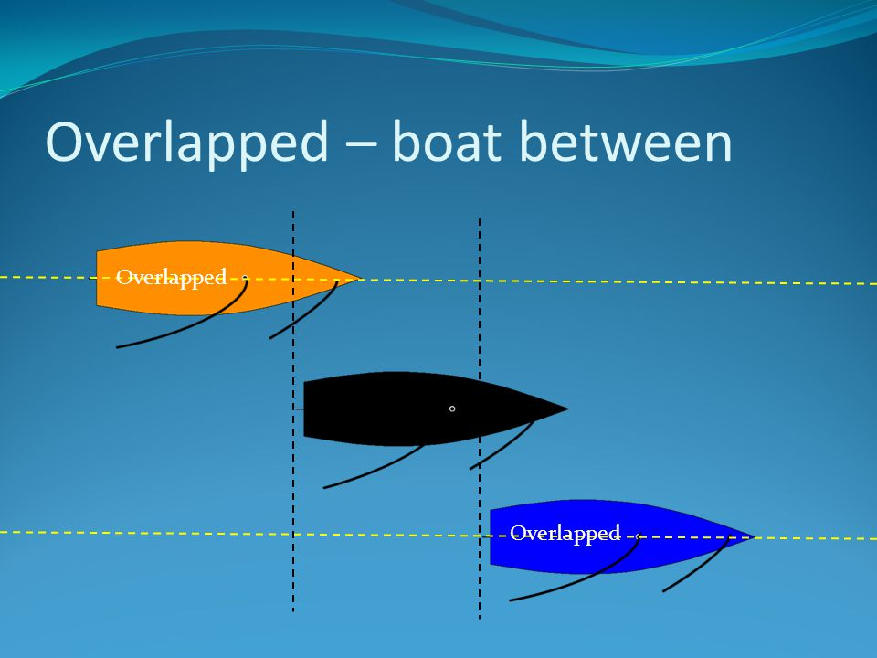 Overlapped – boat between