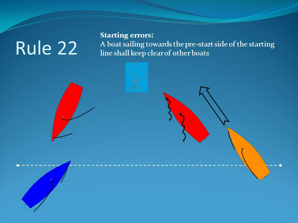 Rule 22 Starting errors: A boat sailing towards the pre-start side of the starting line shall keep clear of other boats.