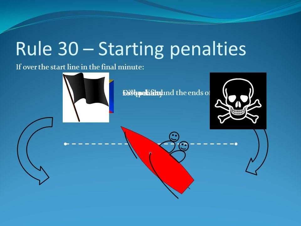 Rule 30 – Starting penalties