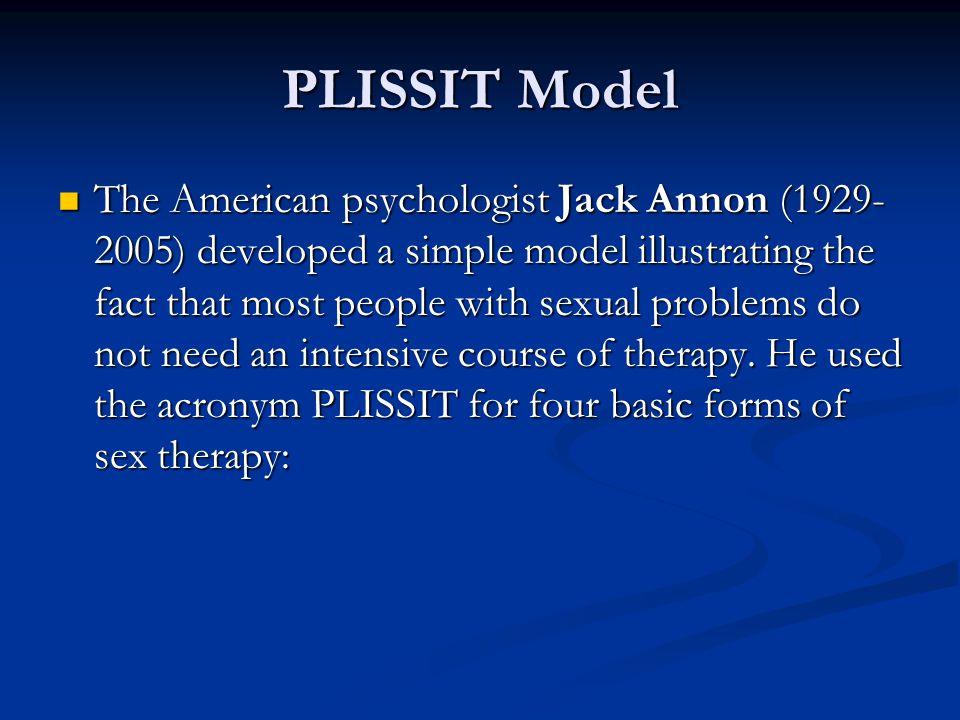 PLISSIT Model