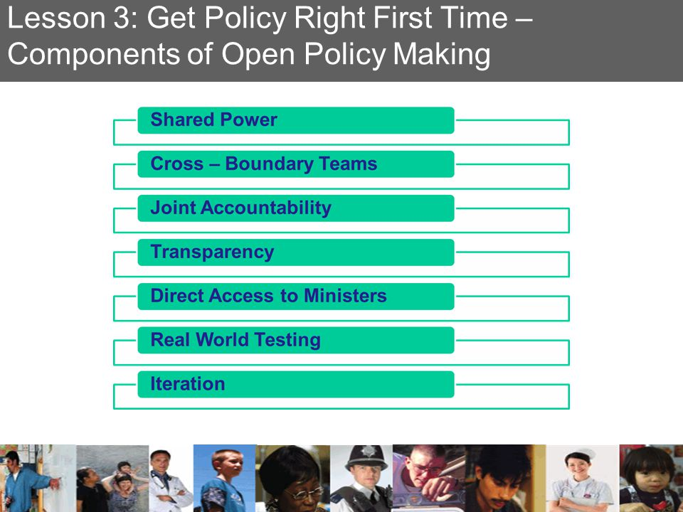 Lesson 3: Get Policy Right First Time – Components of Open Policy Making