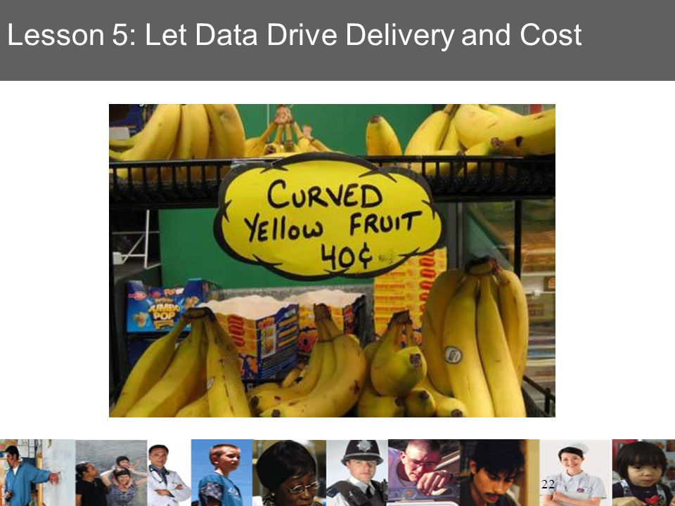 Lesson 5: Let Data Drive Delivery and Cost