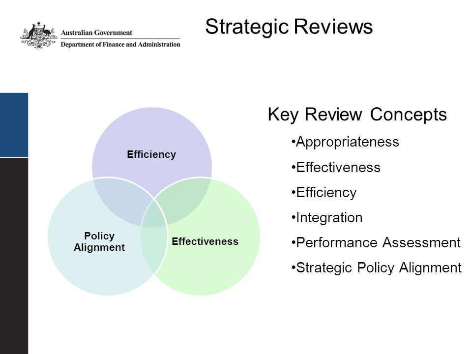 Strategic Reviews Key Review Concepts Appropriateness Effectiveness
