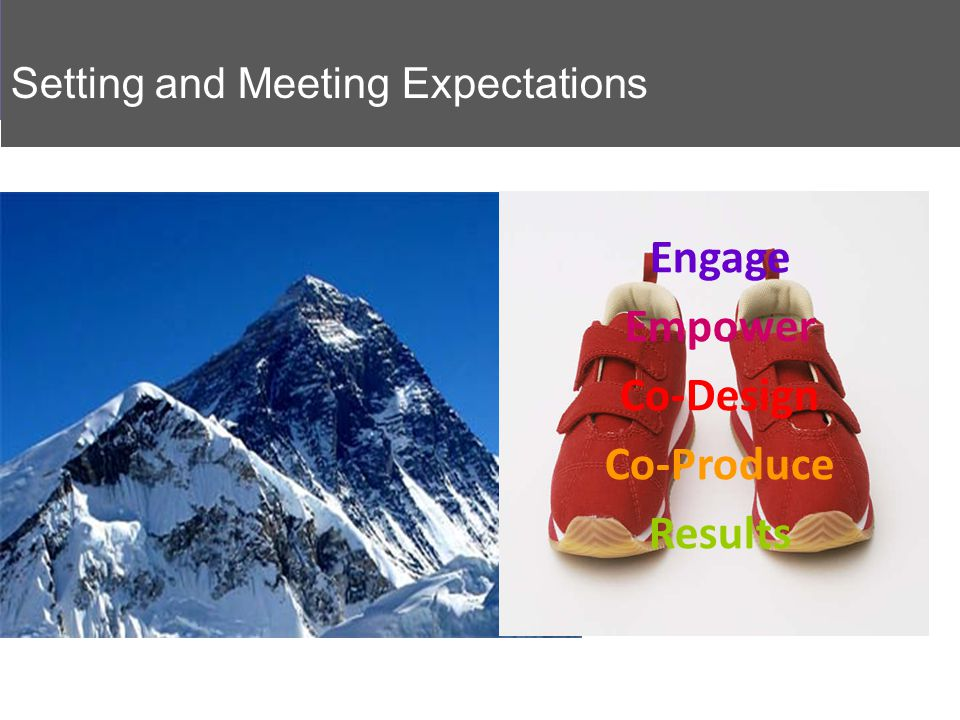 Setting and Meeting Expectations