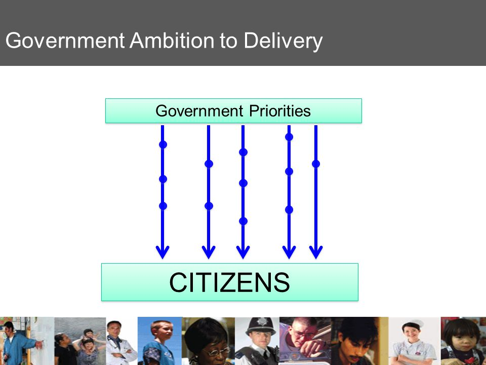 Government Ambition to Delivery