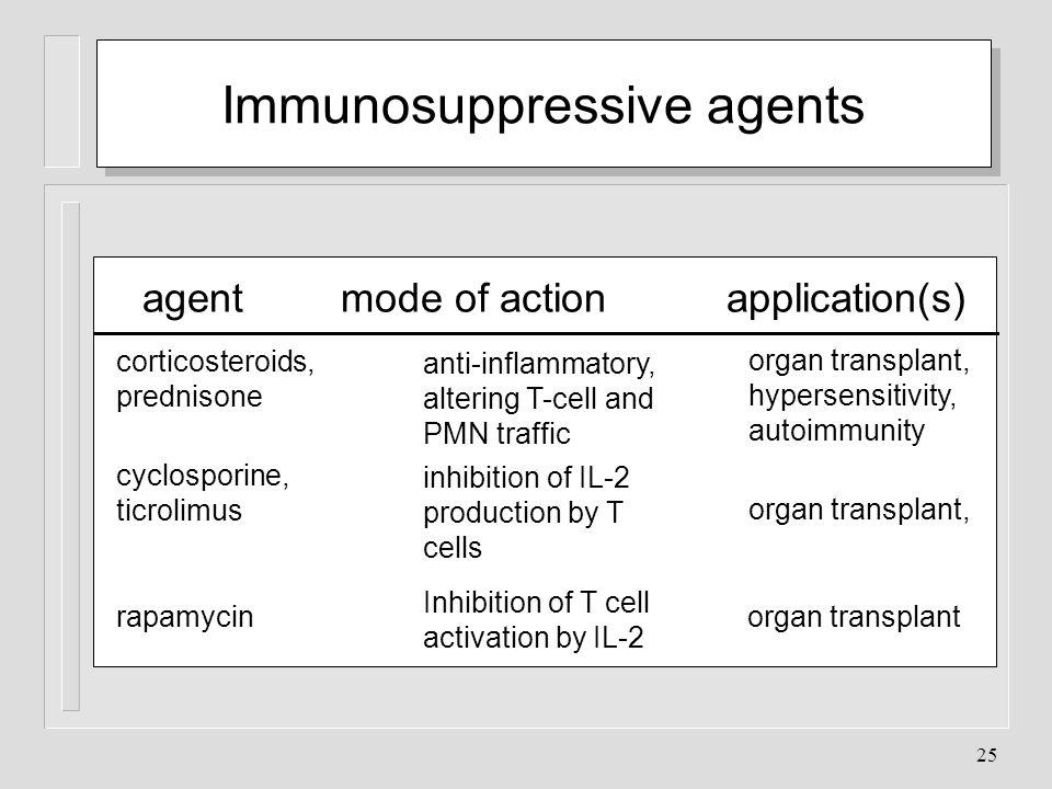 Immunosuppressive agents