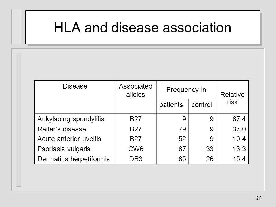 HLA and disease association
