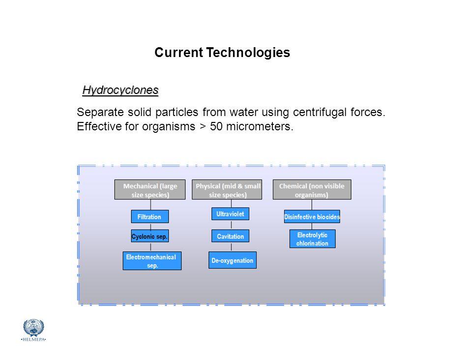 Current Technologies Hydrocyclones