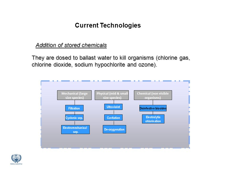 Addition of stored chemicals
