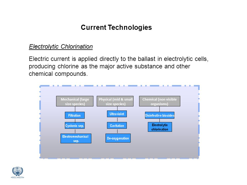 Current Technologies Electrolytic Chlorination