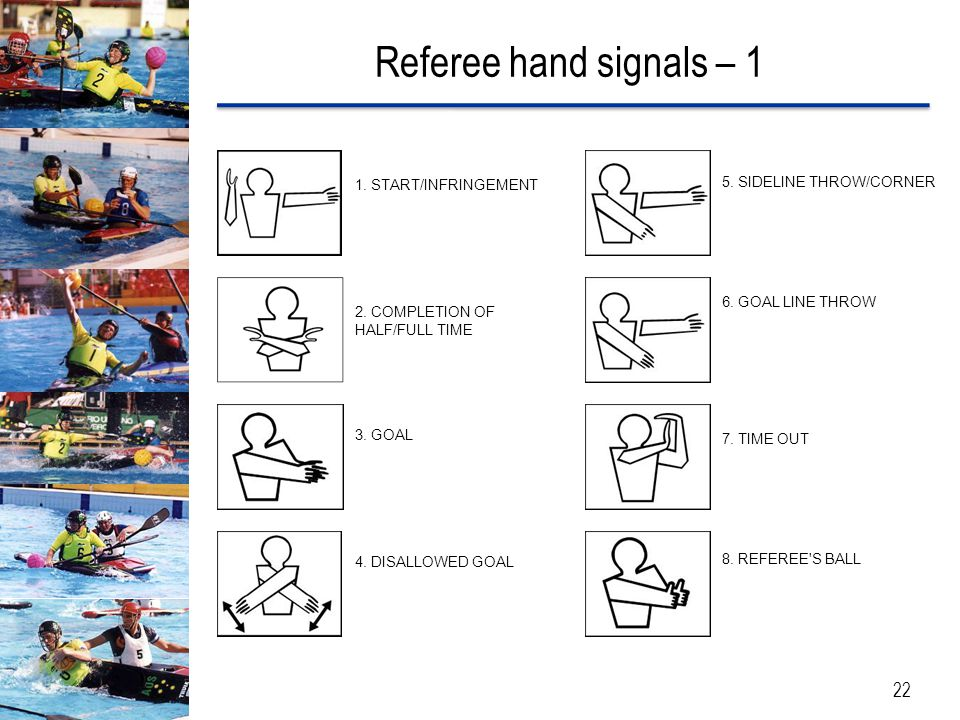Referee hand signals – 1 1. START/INFRINGEMENT