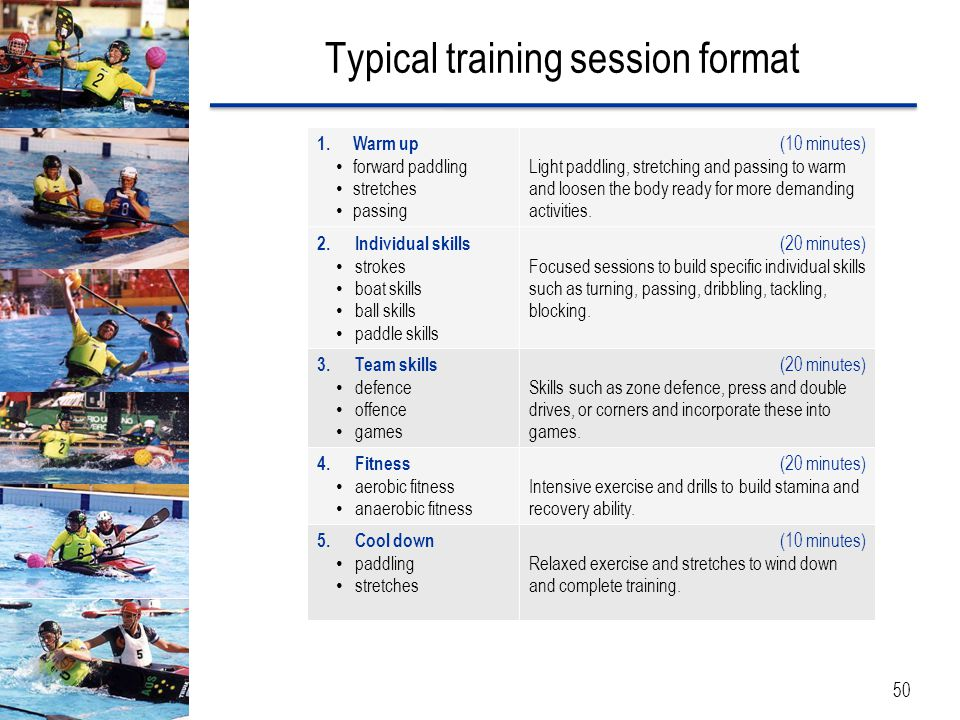 Typical training session format