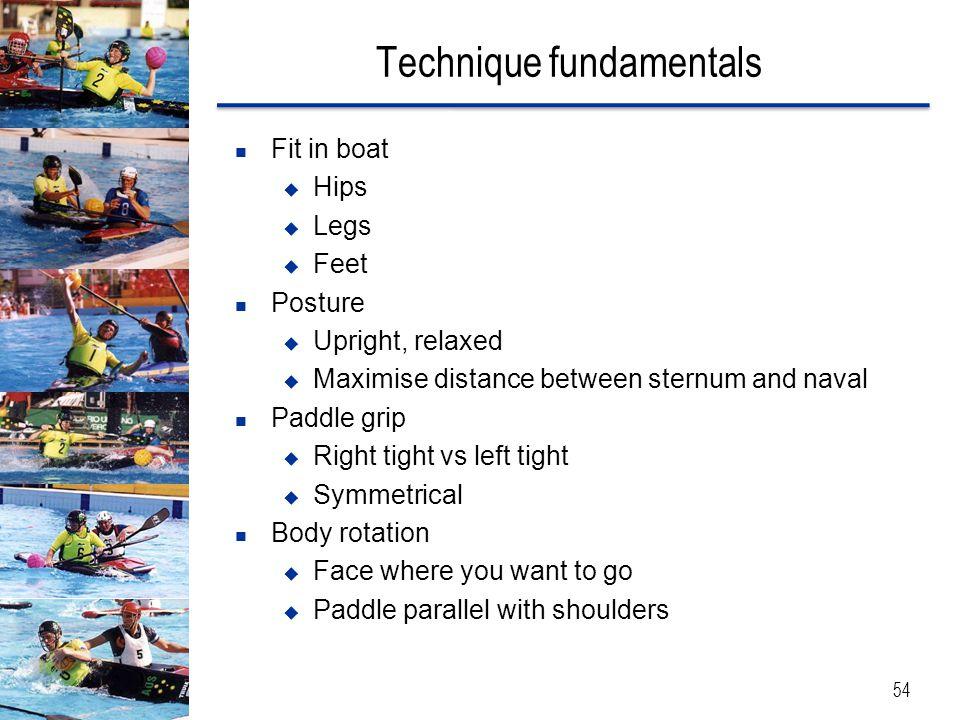 Technique fundamentals