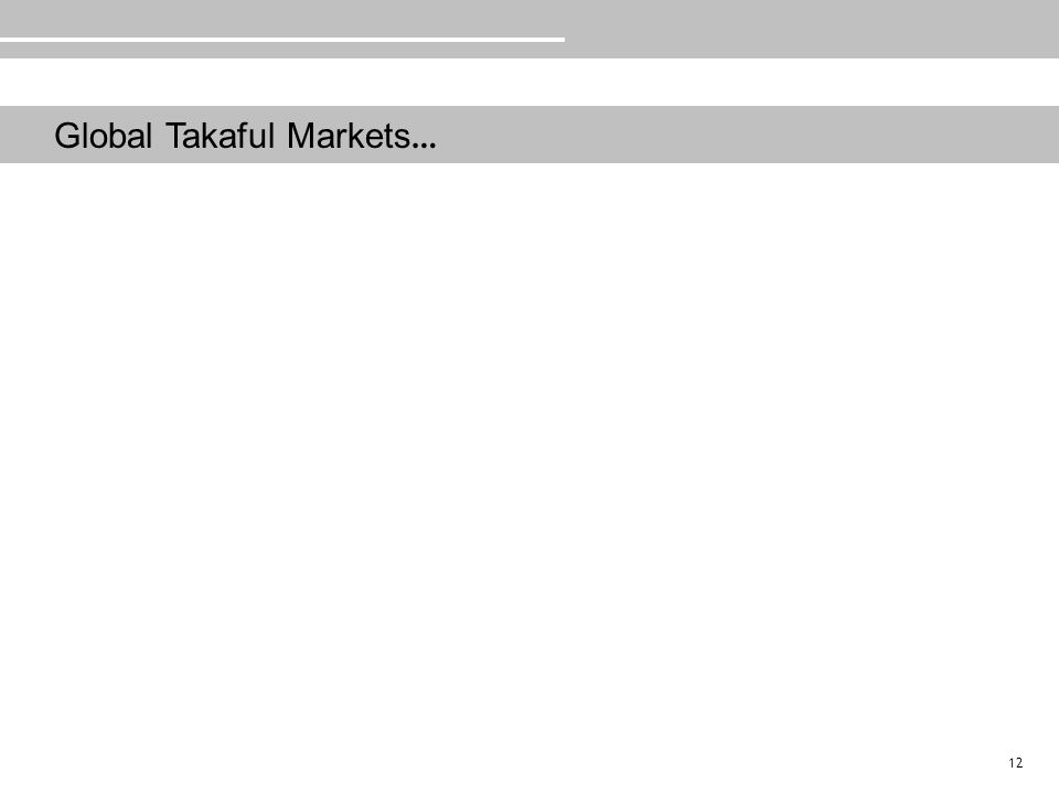 Global Takaful Markets…