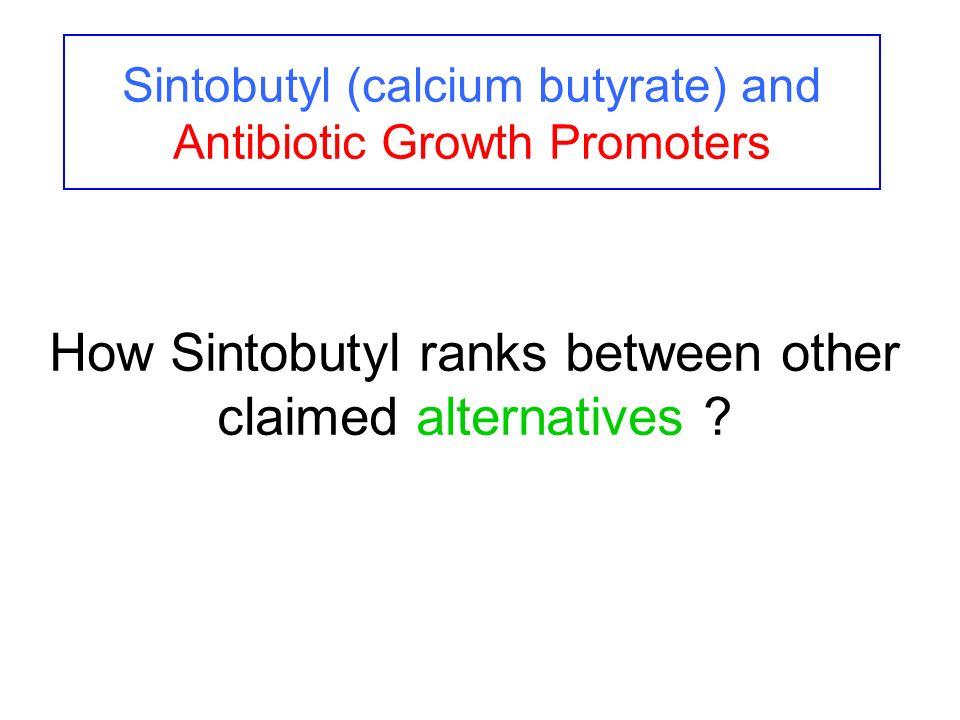 How Sintobutyl ranks between other claimed alternatives